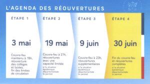 Read more about the article Préfecture – Calendrier du déconfinement